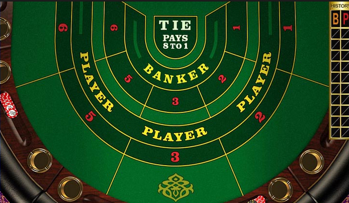 Martingale baccarat betting system is there a maximum bet on bet365